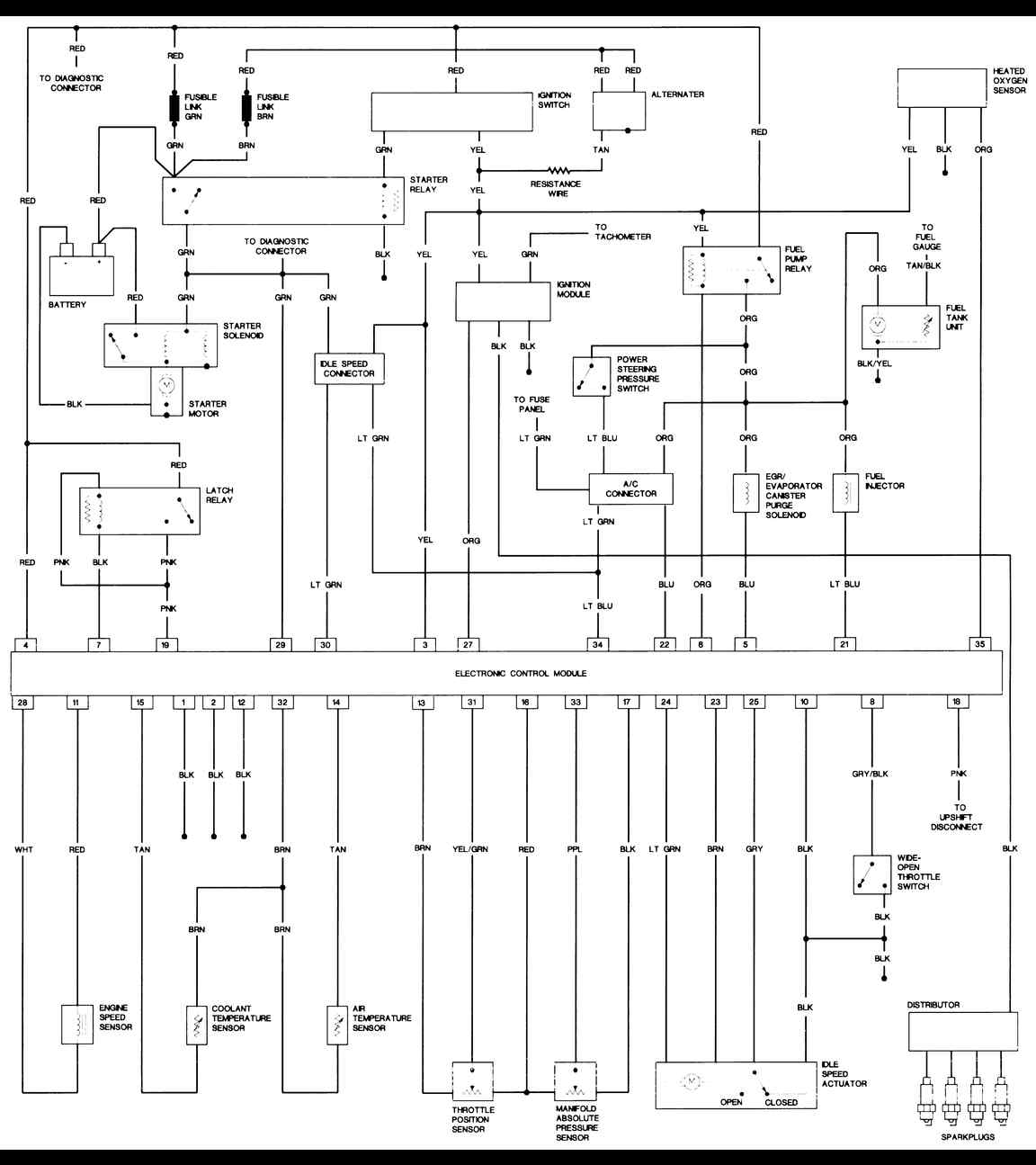 1988 jeep wrangler 2.5L engine 1988 jeep wiring diagrams index freeautomechanic 1988 jeep comanche wiring diagram at mifinder.co