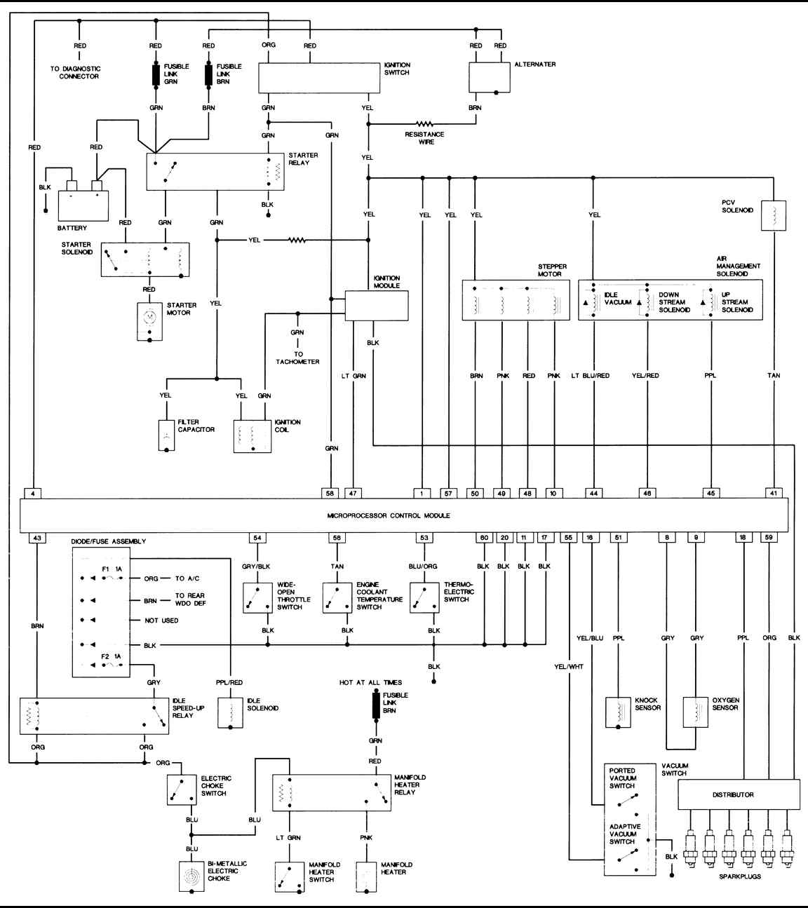 1987 jeep wiring schematic all wiring diagram 1992 Jeep Wrangler Wiring Schematic
